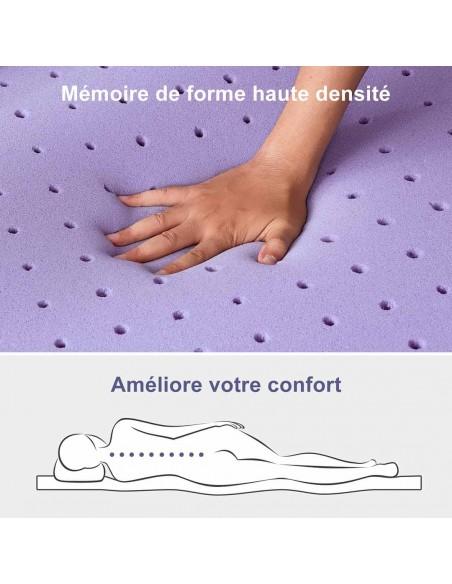 Surmatelas Mémoire